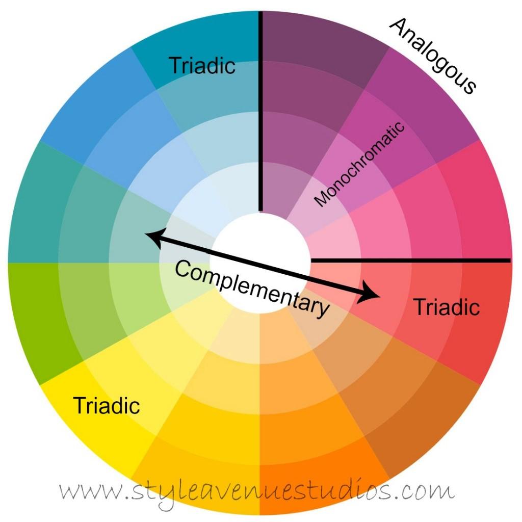 color wheel, accessorize, jewelry, fashion colors